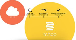 process how to add content to tchop as illustration