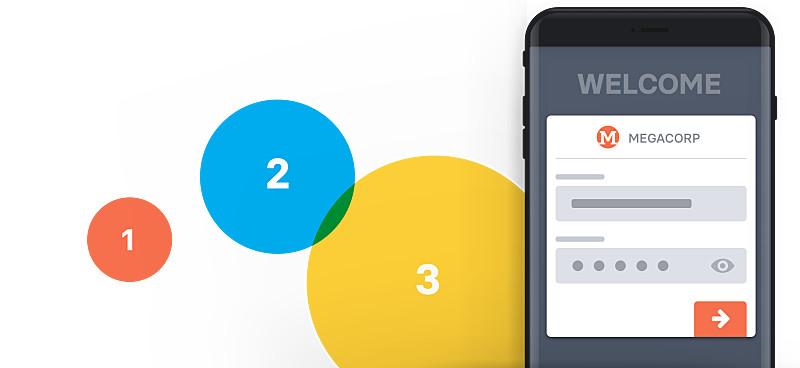Smartphone with login screen